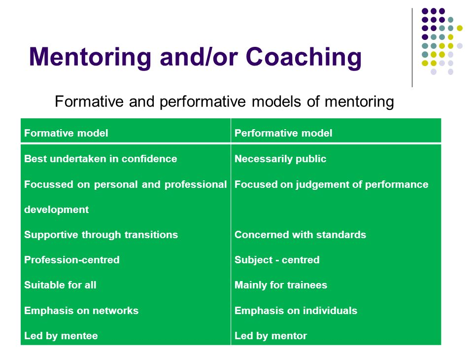 Mentoring and/or Coaching Formative and performative models of mentoring Formative modelPerformative model Best undertaken in confidence Focussed on p