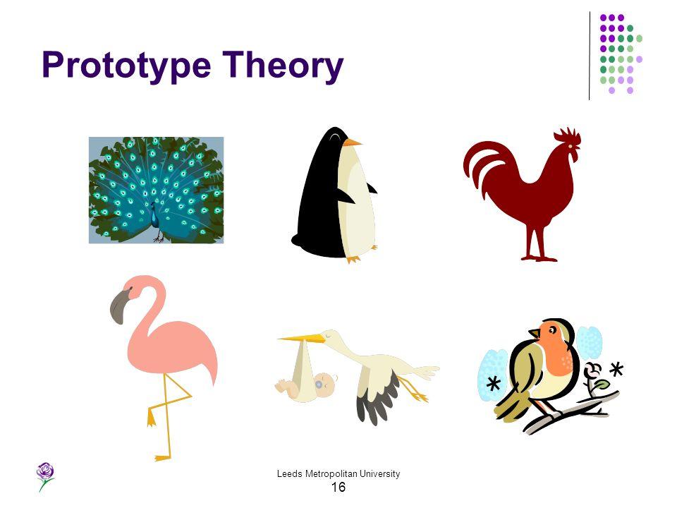 Leeds Metropolitan University 16 Prototype Theory
