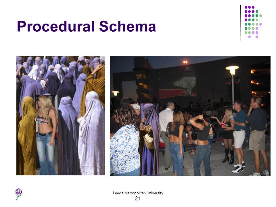 Leeds Metropolitan University 21 Procedural Schema