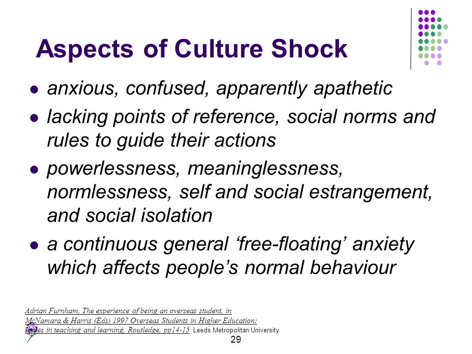 Leeds Metropolitan University 29 Aspects of Culture Shock anxious, confused, apparently apathetic lacking points of reference, social norms and rules