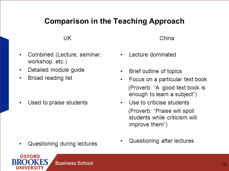 10 Business School Comparison in the Teaching Approach UK Combined (Lecture, seminar, workshop, etc.) Detailed module guide Broad reading list Used to praise students Questioning during lectures China Lecture dominated Brief outline of topics Focus on a particular text book (Proverb: A good text book is enough to learn a subject) Use to criticise students (Proverb: Praise will spoil students while criticism will improve them) Questioning after lectures
