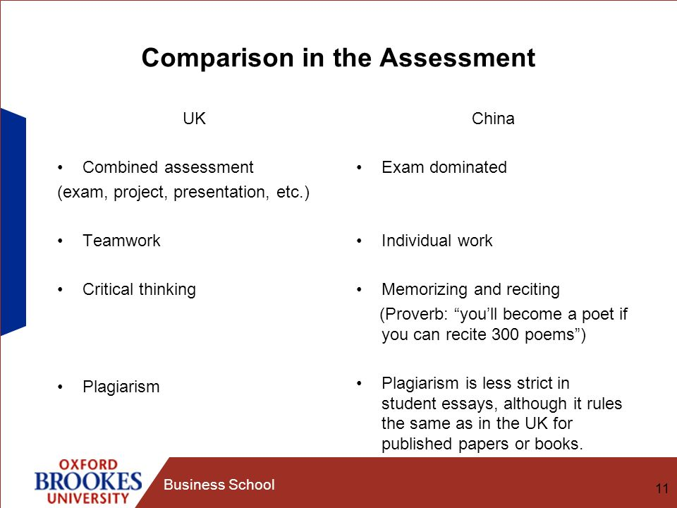 11 Business School Comparison in the Assessment UK Combined assessment (exam, project, presentation, etc.) Teamwork Critical thinking Plagiarism China