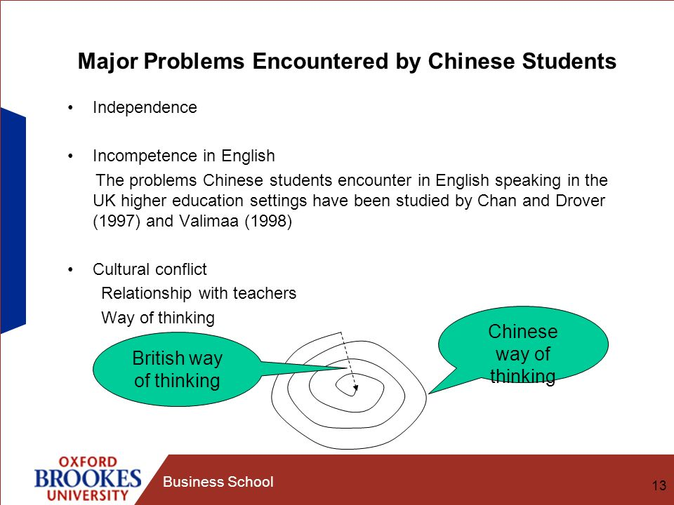 13 Business School Major Problems Encountered by Chinese Students Independence Incompetence in English The problems Chinese students encounter in English speaking in the UK higher education settings have been studied by Chan and Drover (1997) and Valimaa (1998) Cultural conflict Relationship with teachers Way of thinking Chinese way of thinking British way of thinking