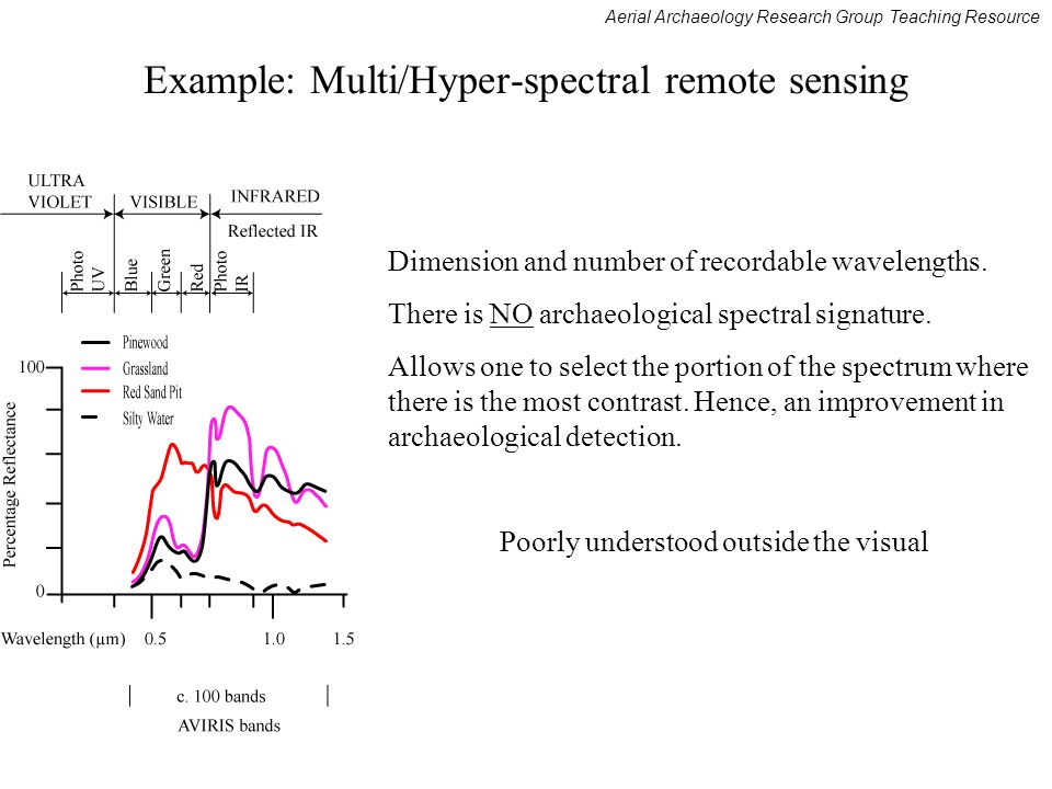 Aerial Archaeology Research Group Teaching Resource Example: Multi/Hyper-spectral remote sensing Dimension and number of recordable wavelengths.