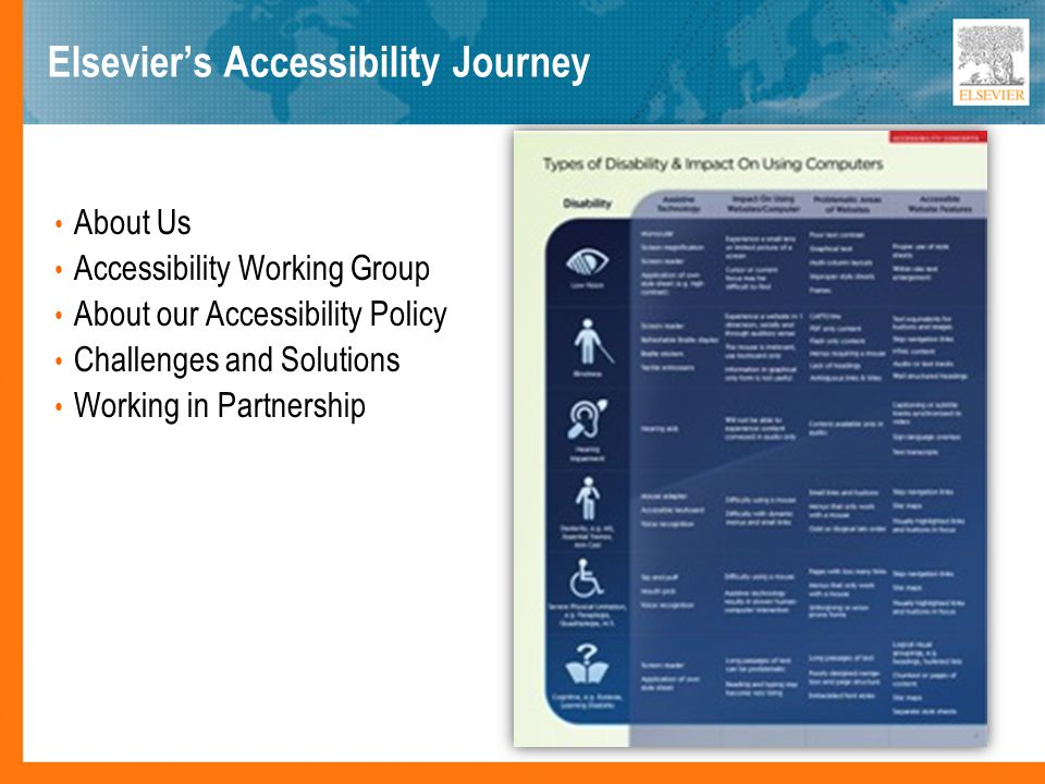 Elseviers Accessibility Journey About Us Accessibility Working Group About our Accessibility Policy Challenges and Solutions Working in Partnership