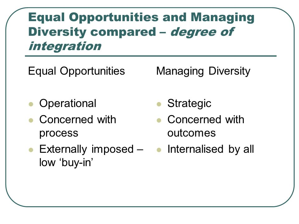 Equal Opportunities and Managing Diversity compared – degree of integration Equal Opportunities Operational Concerned with process Externally imposed