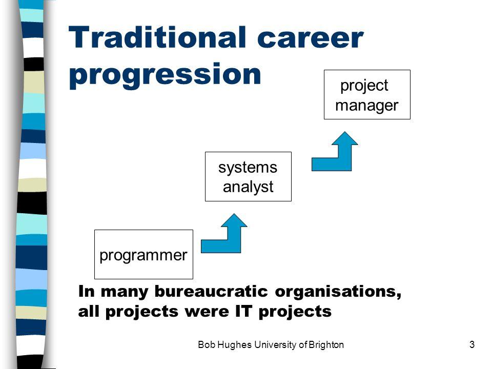 Bob Hughes University of Brighton23 Future developments .