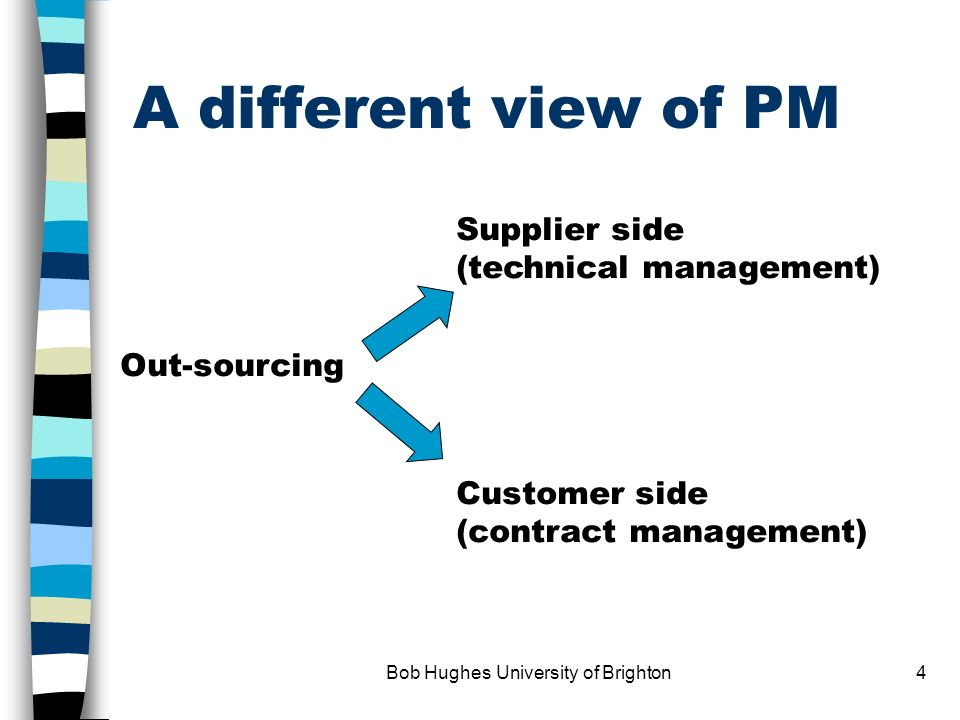 Bob Hughes University of Brighton4 A different view of PM Out-sourcing Supplier side (technical management) Customer side (contract management)