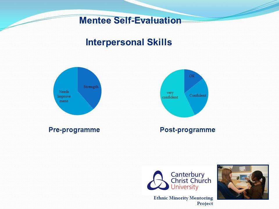 Ethnic Minority Mentoring Project Mentee Self-Evaluation Pre-programmePost-programme Interpersonal Skills