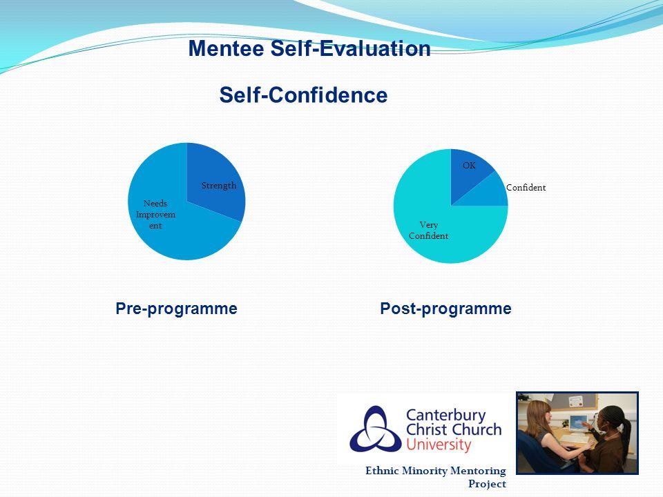 Ethnic Minority Mentoring Project Mentee Self-Evaluation Pre-programmePost-programme Self-Confidence