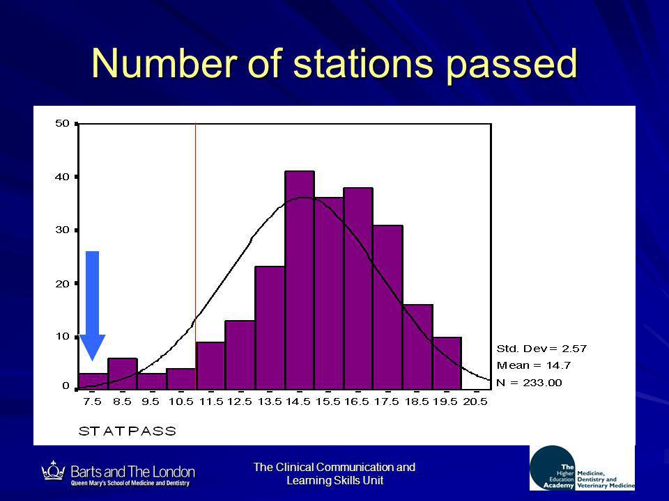 12 Number of stations passed