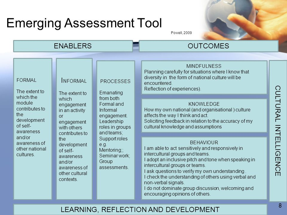 Emerging Assessment Tool FORMAL The extent to which the module contributes to the development of self- awareness and/or awareness of other national cu