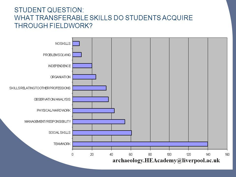 archaeology.HEAcademy@liverpool.ac.uk STUDENT QUESTION: WHAT TRANSFERABLE SKILLS DO STUDENTS ACQUIRE THROUGH FIELDWORK