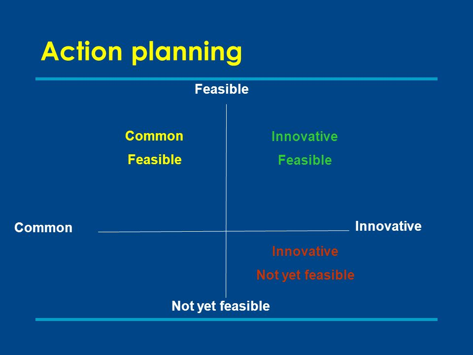 Action planning Innovative Not yet feasible Innovative Feasible Not yet feasible Feasible Common Innovative Common Feasible