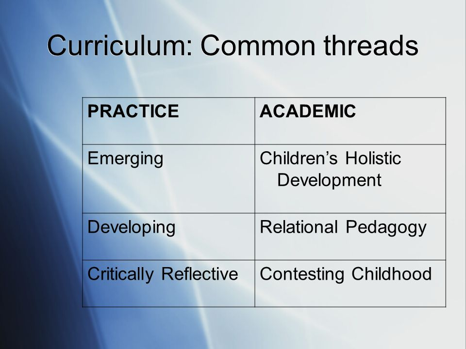 CURRICULUM; COMMON THREADS PRACTICEACADEMIC EmergingChildrens Holistic Development Developin g Relational Pedagogy Critically Reflective Contesting Childhood CURRICULUM; COMMON THREADS PRACTICEACADEMIC EmergingChildrens Holistic Development Developin g Relational Pedagogy Critically Reflective Contesting Childhood Curriculum: Common threads PRACTICEACADEMIC EmergingChildrens Holistic Development DevelopingRelational Pedagogy Critically ReflectiveContesting Childhood