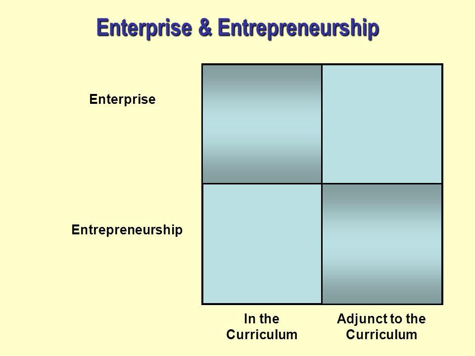 Enterprise & Entrepreneurship Enterprise Entrepreneurship In the Curriculum Adjunct to the Curriculum