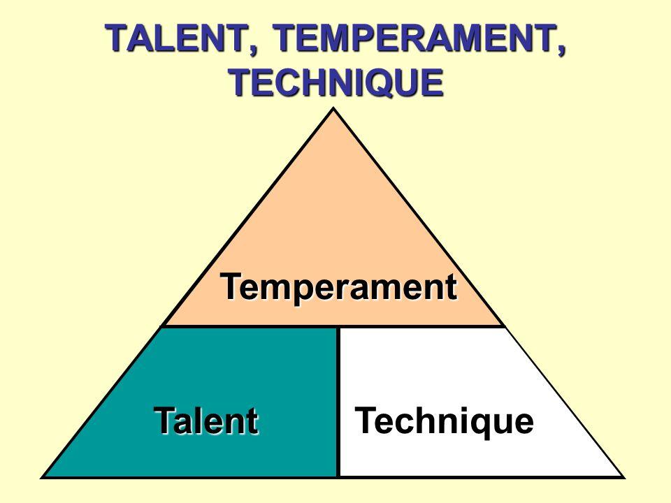 TALENT, TEMPERAMENT, TECHNIQUE Temperament Talent Technique