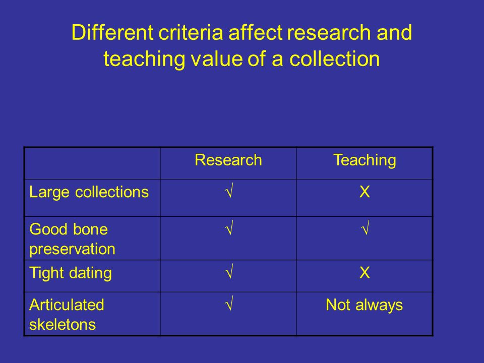 Different criteria affect research and teaching value of a collection ResearchTeaching Large collectionsX Good bone preservation Tight datingX Articulated skeletons Not always
