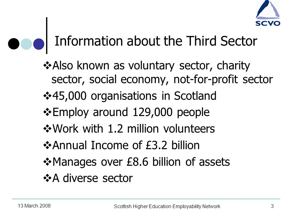 3 13 March 2008 Scottish Higher Education Employability Network Information about the Third Sector Also known as voluntary sector, charity sector, social economy, not-for-profit sector 45,000 organisations in Scotland Employ around 129,000 people Work with 1.2 million volunteers Annual Income of £3.2 billion Manages over £8.6 billion of assets A diverse sector