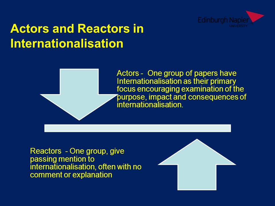 Actors and Reactors in Internationalisation Actors - One group of papers have Internationalisation as their primary focus encouraging examination of the purpose, impact and consequences of internationalisation.