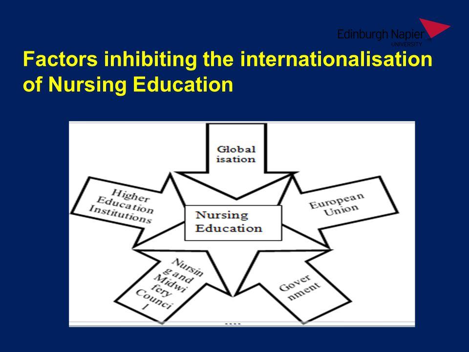 Factors inhibiting the internationalisation of Nursing Education