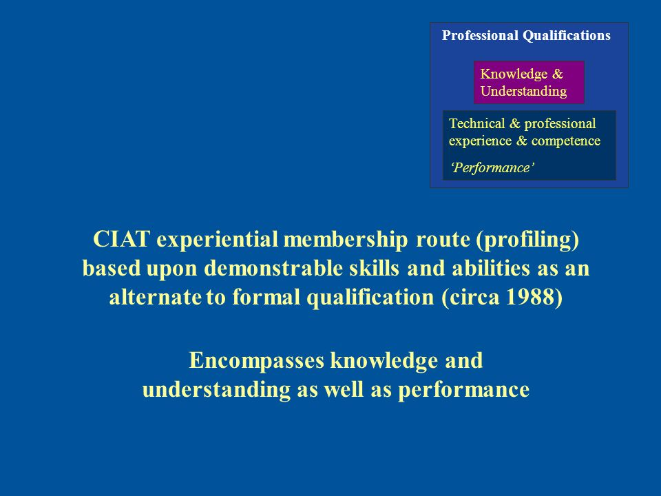 NVQs & SVQs Knowledge & Understanding Performance Professional Qualifications Knowledge & Understanding Technical & professional experience & competence Performance Occupational Standards Performance Knowledge & Understanding CIAT contributed to S/NVQ 4 Architectural Technology (circa 1996) S/NVQ 4 Architectural Technology is accepted for Associate membership
