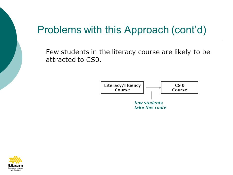 Problems with this Approach (contd) Few students in the literacy course are likely to be attracted to CS0.