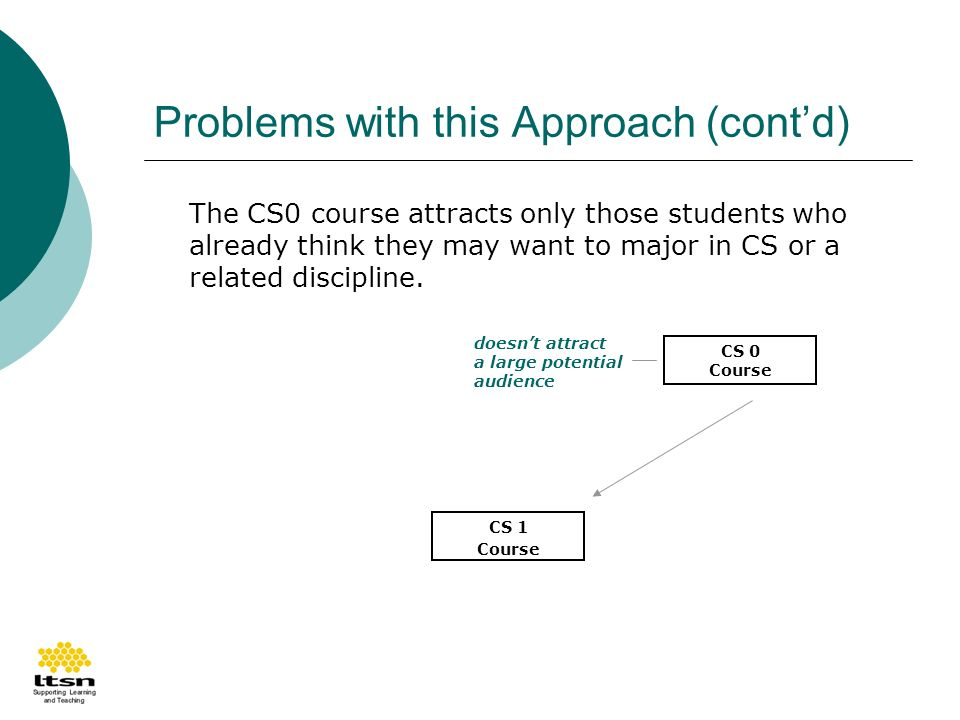 Problems with this Approach (contd) The CS0 course attracts only those students who already think they may want to major in CS or a related discipline.
