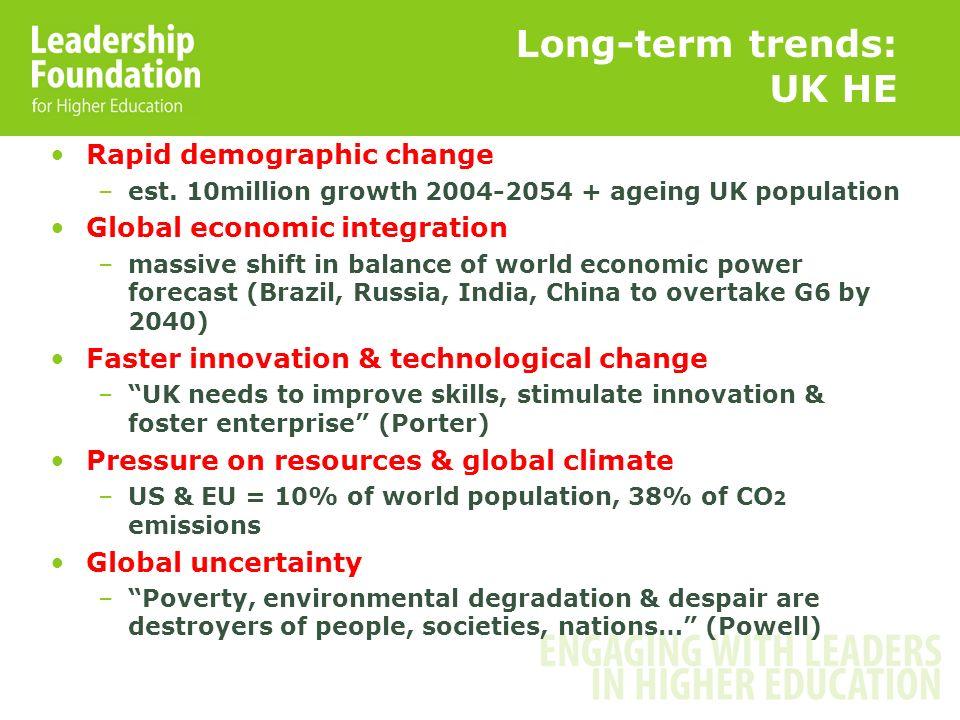 Long-term trends: UK HE Rapid demographic change –est. 10million growth 2004-2054 + ageing UK population Global economic integration –massive shift in