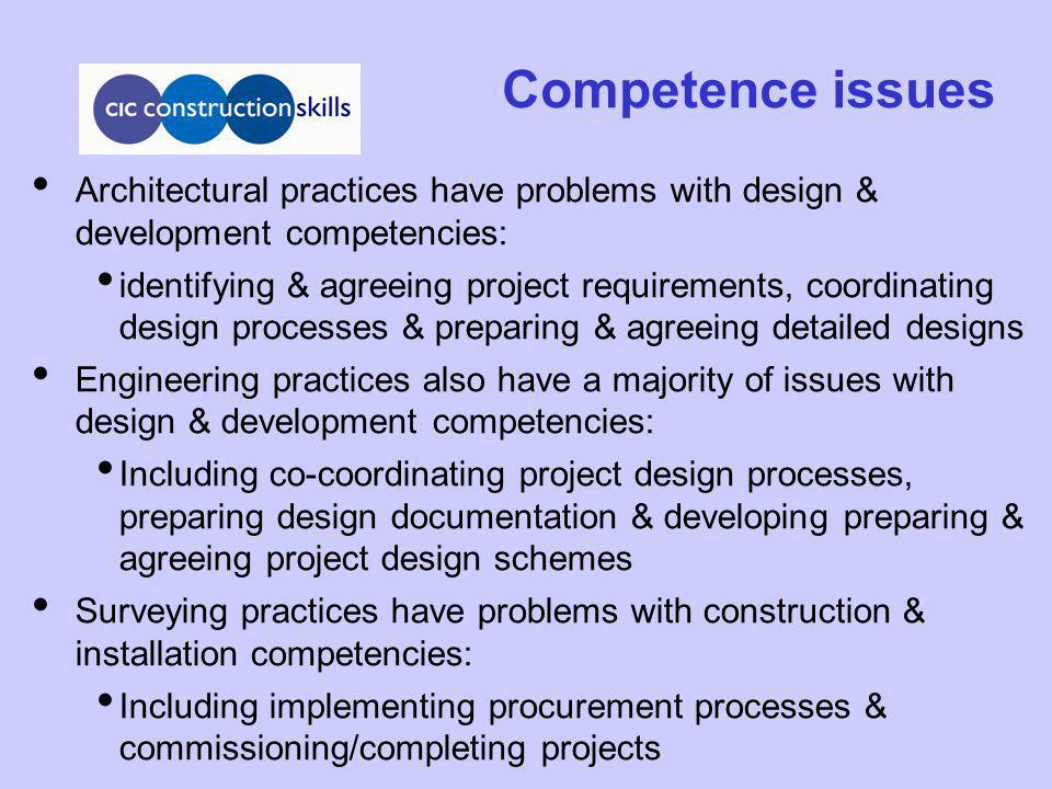 Competence issues Architectural practices have problems with design & development competencies: identifying & agreeing project requirements, coordinat