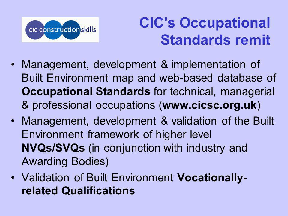 CIC's Occupational Standards remit Management, development & implementation of Built Environment map and web-based database of Occupational Standards