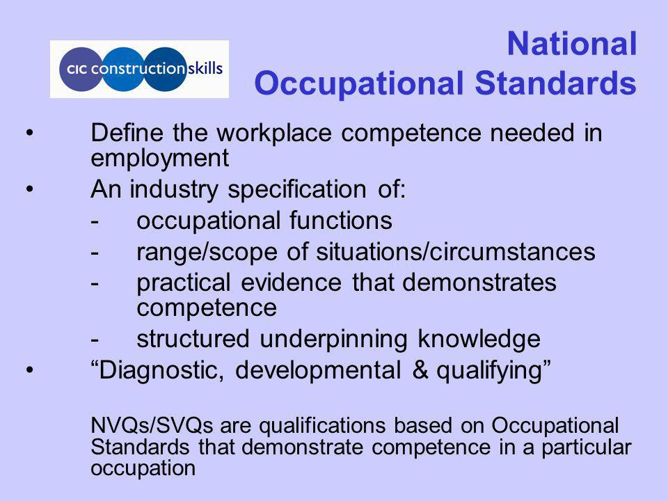 National Occupational Standards Define the workplace competence needed in employment An industry specification of: -occupational functions -range/scope of situations/circumstances -practical evidence that demonstrates competence -structured underpinning knowledge Diagnostic, developmental & qualifying NVQs/SVQs are qualifications based on Occupational Standards that demonstrate competence in a particular occupation