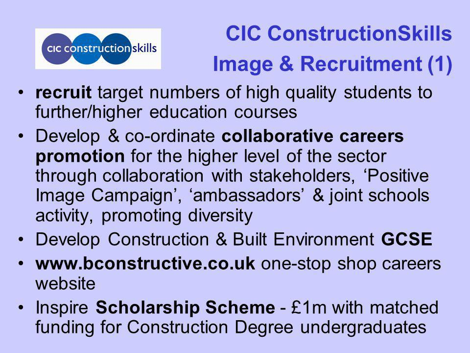 CIC ConstructionSkills Image & Recruitment (1) recruit target numbers of high quality students to further/higher education courses Develop & co-ordina