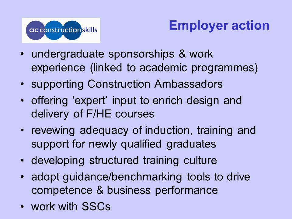Employer action undergraduate sponsorships & work experience (linked to academic programmes) supporting Construction Ambassadors offering expert input