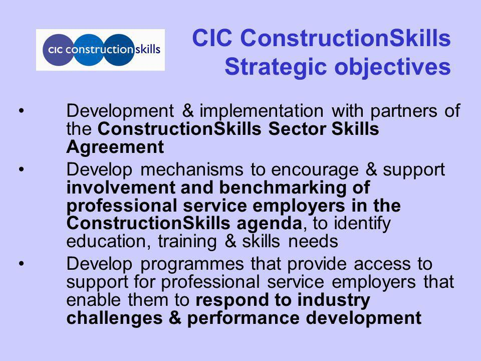 CIC ConstructionSkills Strategic objectives Development & implementation with partners of the ConstructionSkills Sector Skills Agreement Develop mecha