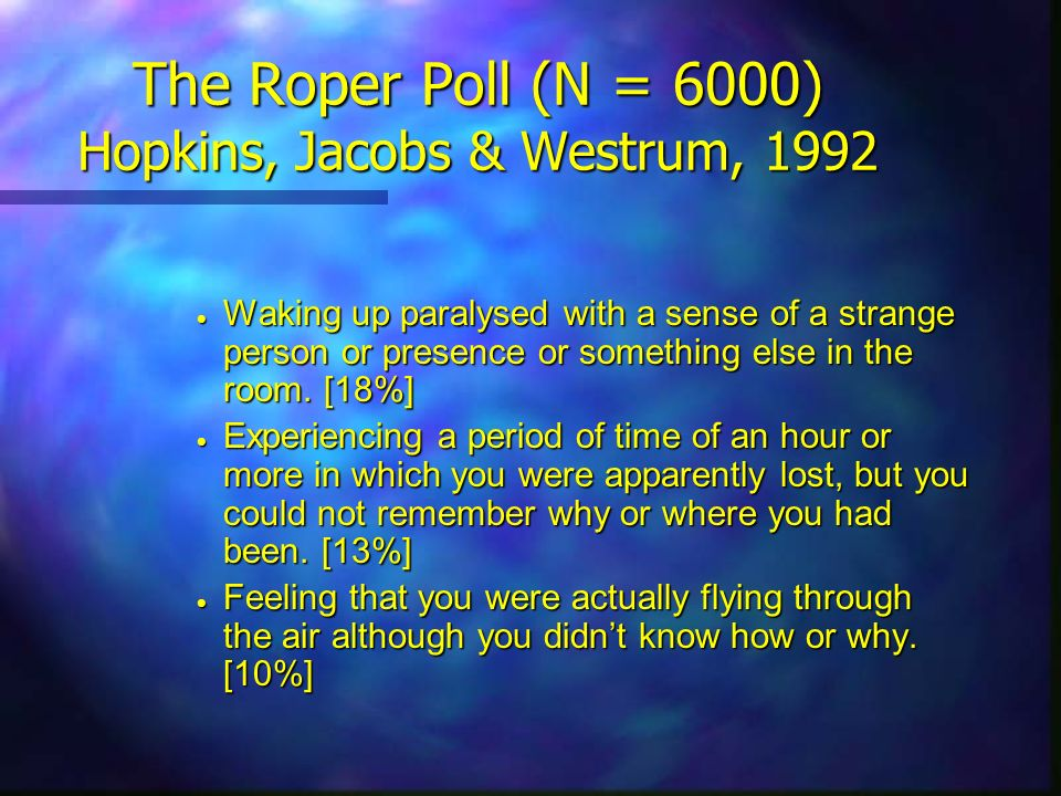 The Roper Poll (N = 6000) Hopkins, Jacobs & Westrum, 1992 Waking up paralysed with a sense of a strange person or presence or something else in the ro