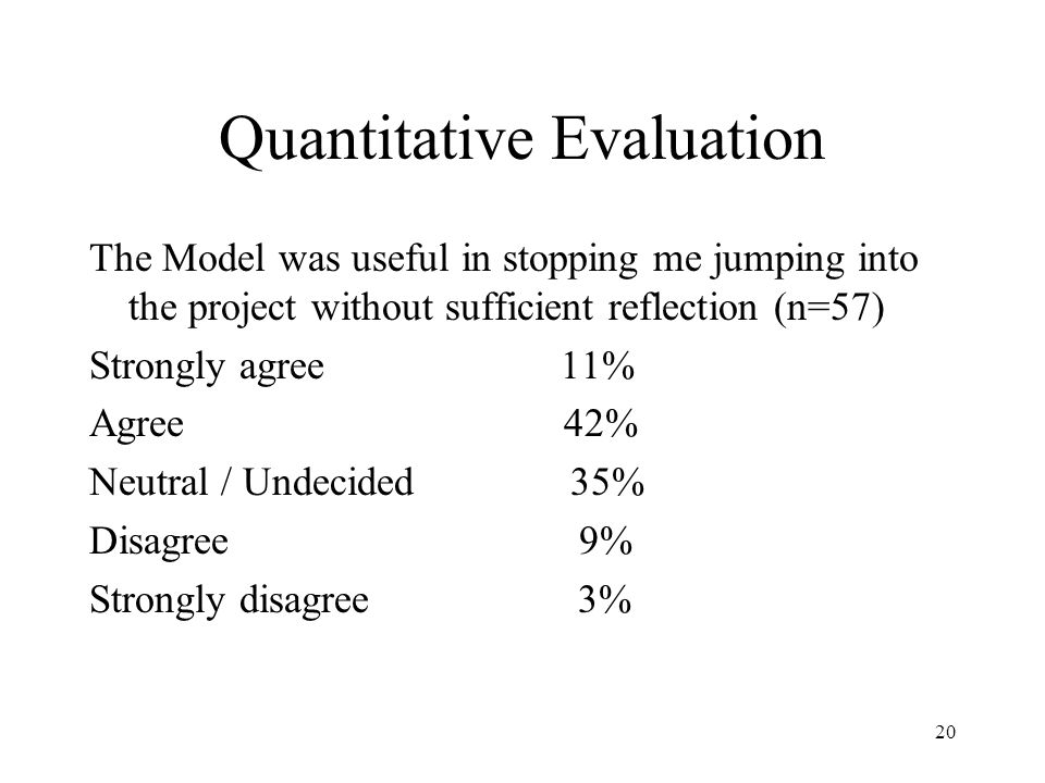 Quantitative Evaluation The Model was useful in stopping me jumping into the project without sufficient reflection (n=57) Strongly agree 11% Agree 42%