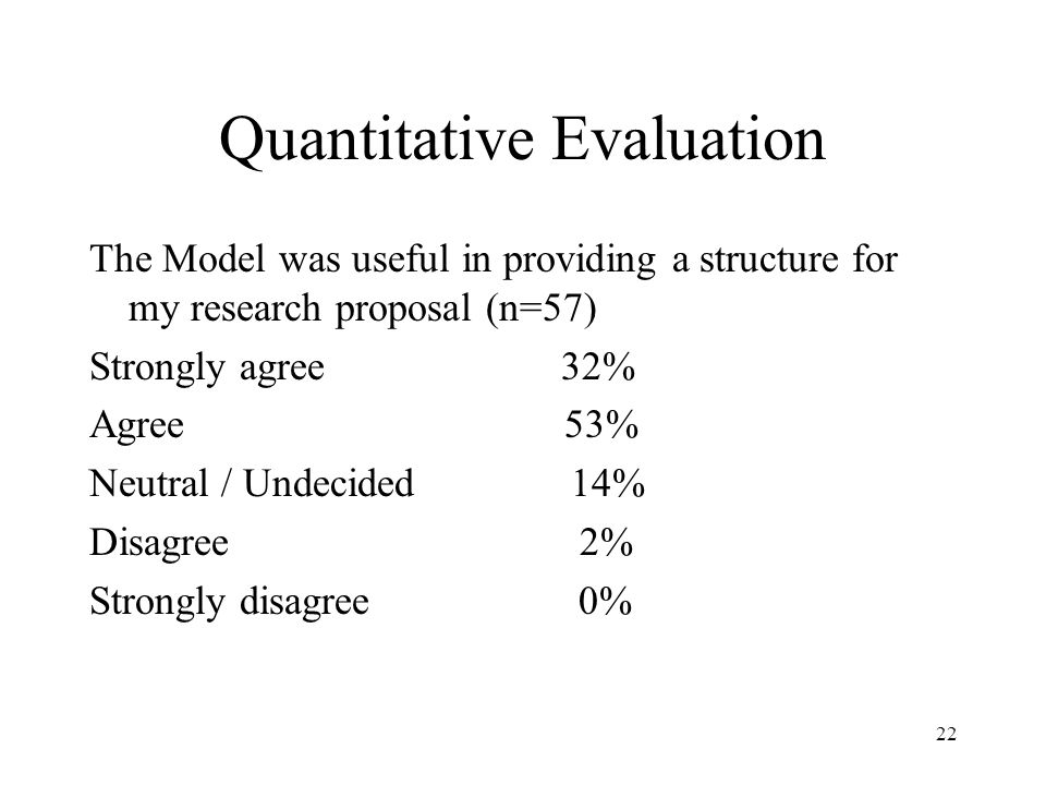 Quantitative Evaluation The Model was useful in providing a structure for my research proposal (n=57) Strongly agree 32% Agree 53% Neutral / Undecided