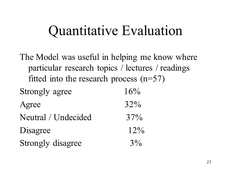 Quantitative Evaluation The Model was useful in helping me know where particular research topics / lectures / readings fitted into the research proces