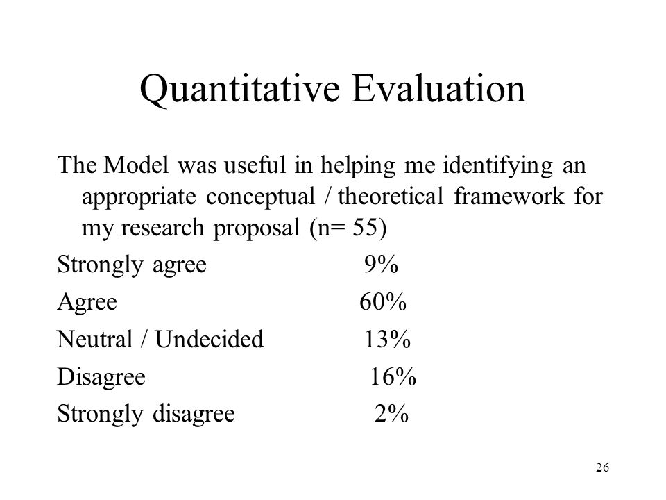 Quantitative Evaluation The Model was useful in helping me identifying an appropriate conceptual / theoretical framework for my research proposal (n=