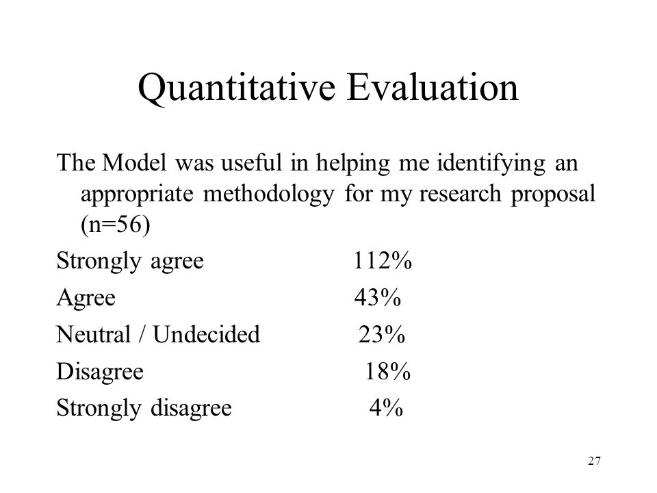 Quantitative Evaluation The Model was useful in helping me identifying an appropriate methodology for my research proposal (n=56) Strongly agree 112%