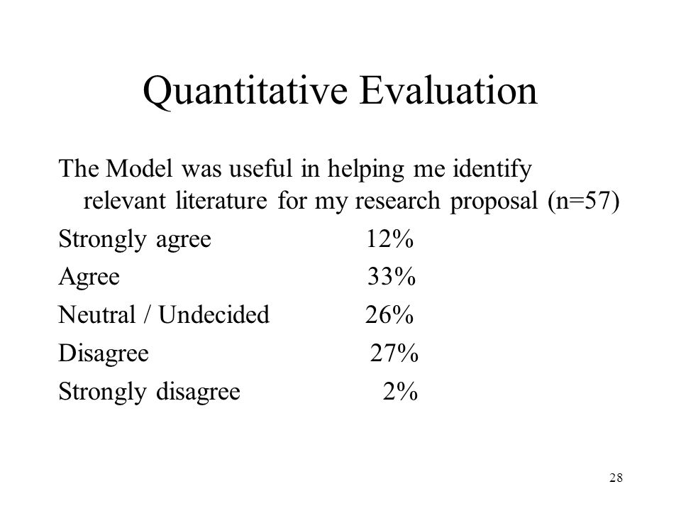 Quantitative Evaluation The Model was useful in helping me identify relevant literature for my research proposal (n=57) Strongly agree 12% Agree 33% N
