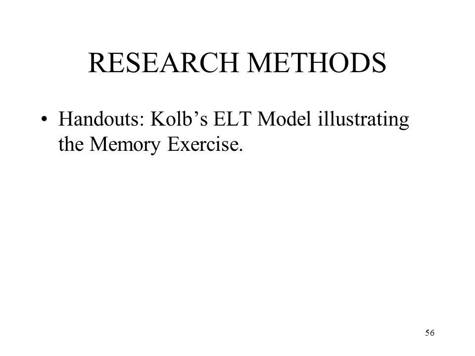 RESEARCH METHODS Handouts: Kolbs ELT Model illustrating the Memory Exercise. 56