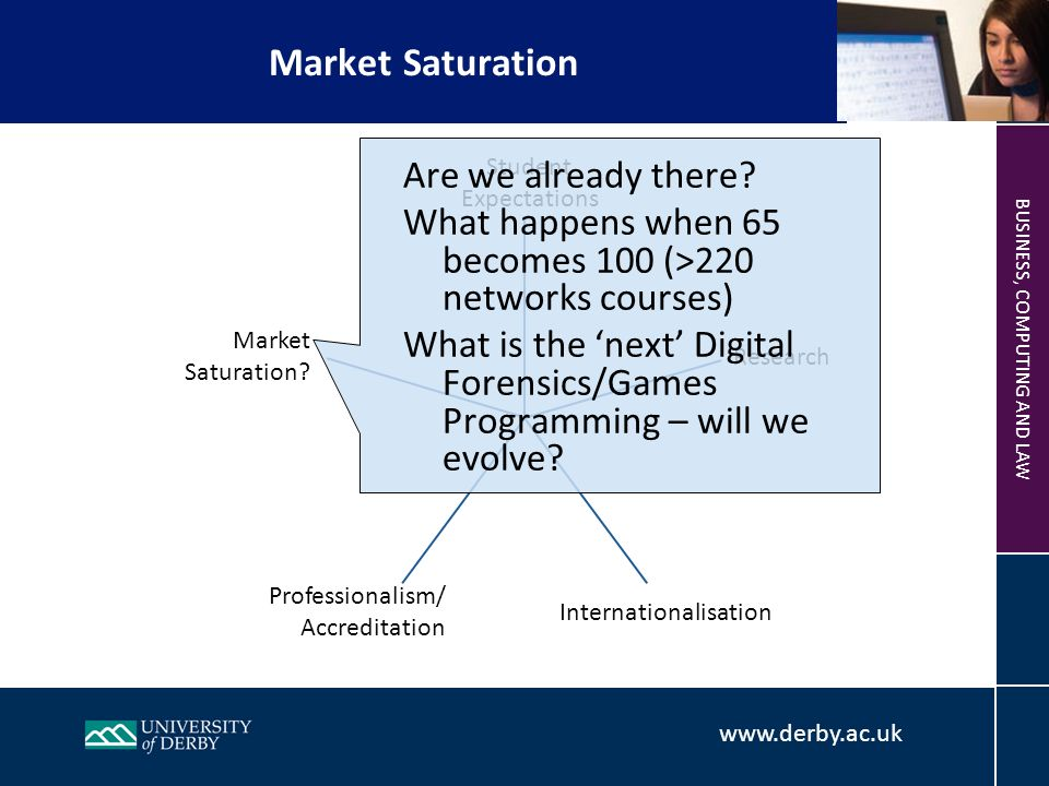 BUSINESS, COMPUTING AND LAW Market Saturation Student Expectations Research Internationalisation Professionalism/ Accreditation Are we already there.