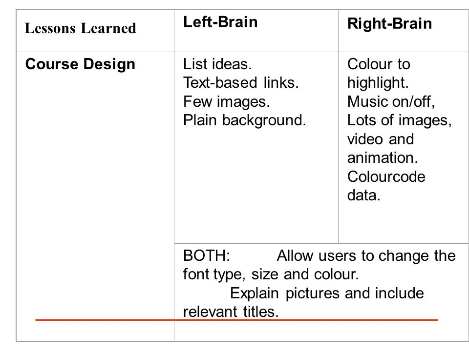 Left-Brain Right-Brain Course DesignList ideas. Text-based links.