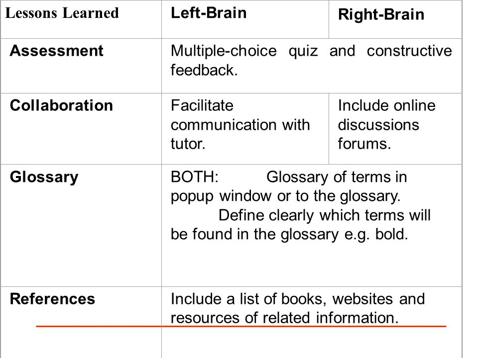 Left-Brain Right-Brain AssessmentMultiple-choice quiz and constructive feedback. CollaborationFacilitate communication with tutor. Include online disc