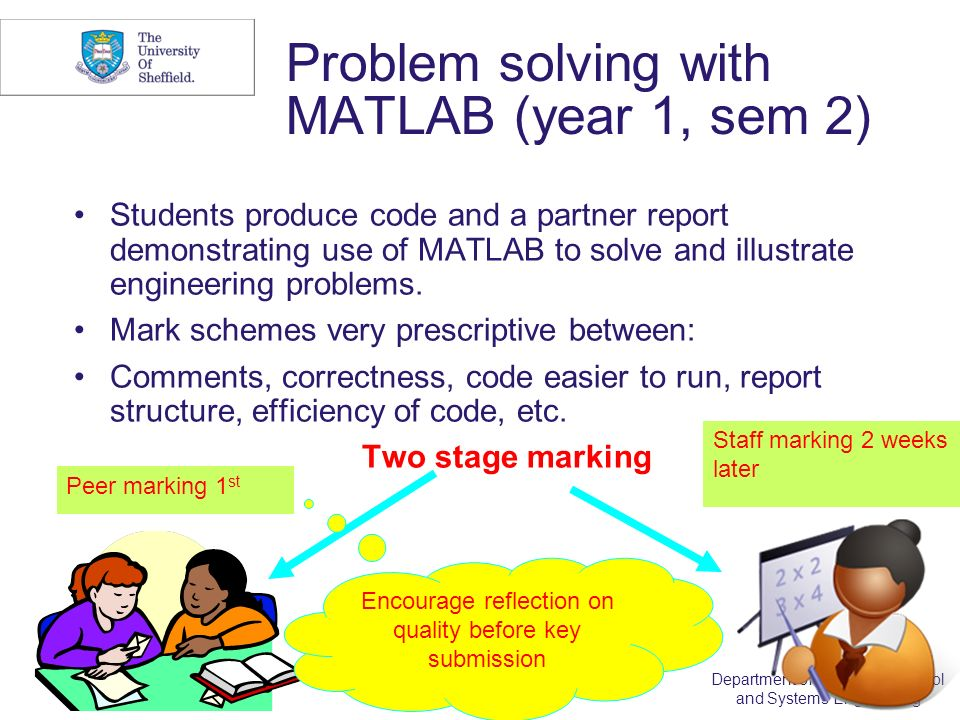 2010 Department of Automatic Control and Systems Engineering Problem solving with MATLAB (year 1, sem 2) Students produce code and a partner report de
