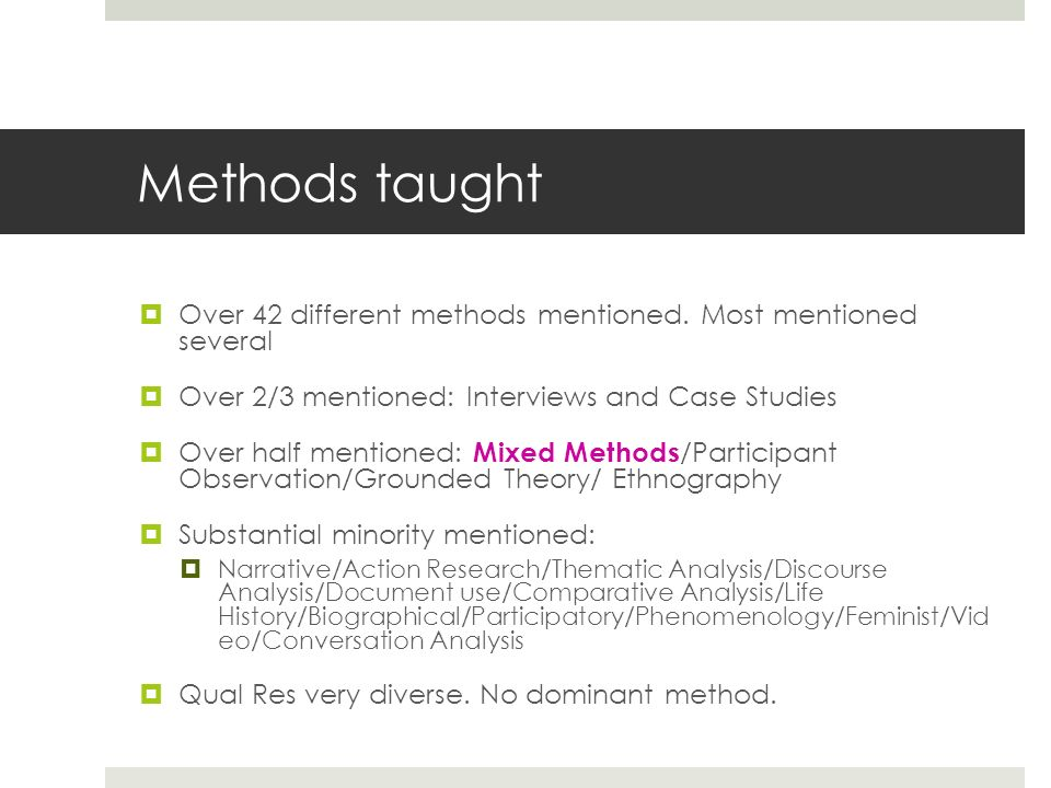 Methods taught Over 42 different methods mentioned.