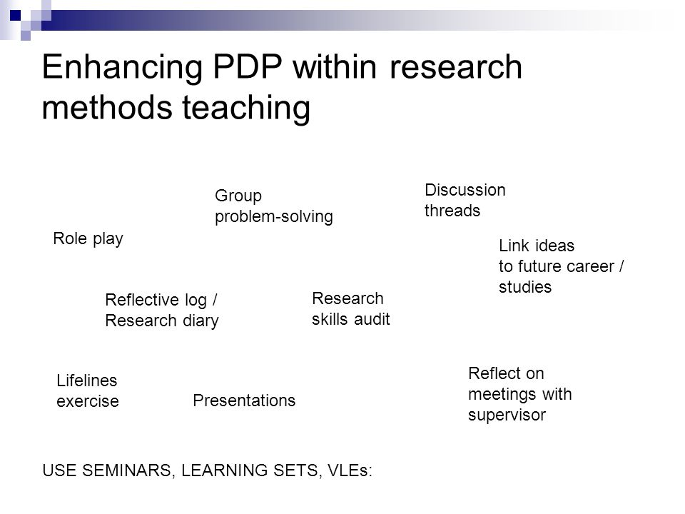 Enhancing PDP within research methods teaching Role play Reflective log / Research diary Group problem-solving Research skills audit Link ideas to future career / studies Presentations Reflect on meetings with supervisor USE SEMINARS, LEARNING SETS, VLEs: Lifelines exercise Discussion threads