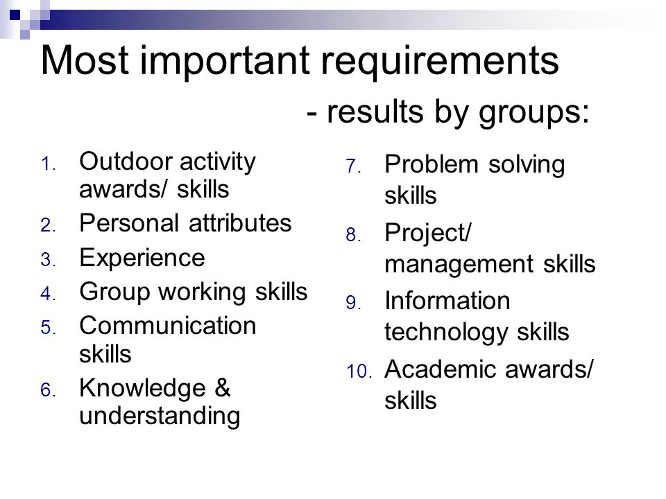 Most important requirements - results by groups: 1. Outdoor activity awards/ skills 2. Personal attributes 3. Experience 4. Group working skills 5. Co